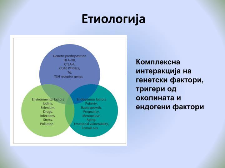 Етиологија