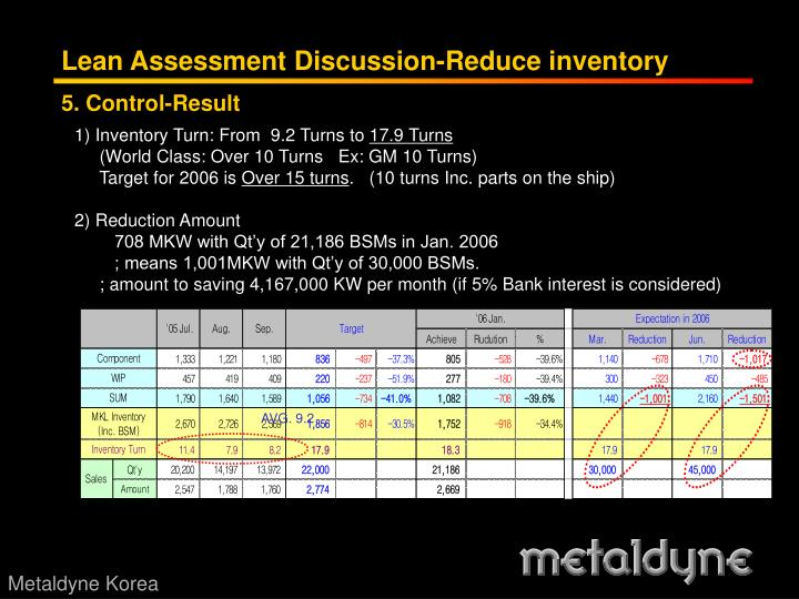 Lean Assessment Discussion-Reduce inventory