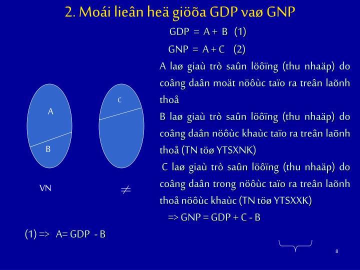 2. Moái lieân heä giöõa GDP vaø GNP
