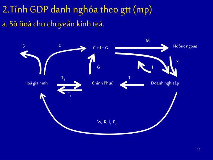 2.Tính GDP danh nghóa theo gtt (mp)