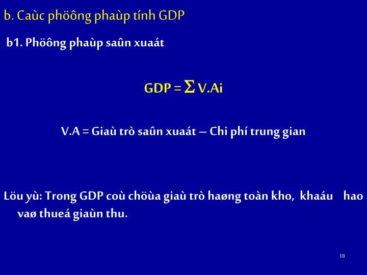 b. Caùc phöông phaùp tính GDP