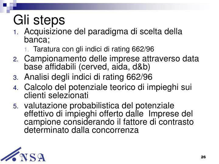 Gli steps