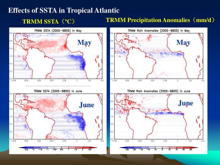 Effects of SSTA in Tropical Atlantic