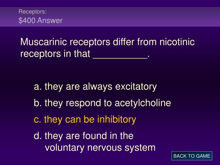 Receptors:
