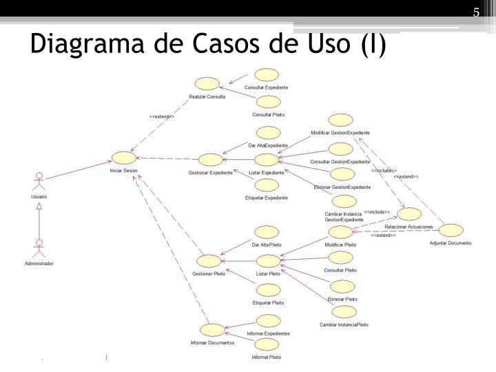 Diagrama de Casos de Uso (I)