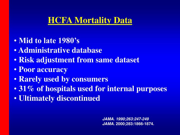 HCFA Mortality Data