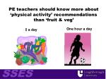pe teachers should know more about physical activity recommendations than fruit veg