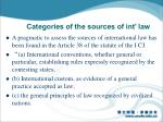 categories of the sources of int law