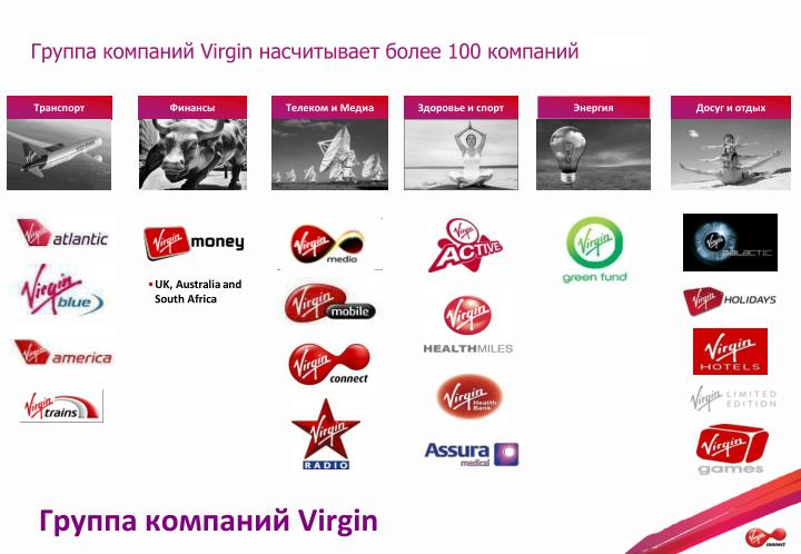 virgin group finding new avenues for growth Virgin group: finding new avenues for growth case solution, the head of the brand product holder of the private investment company virgin brand is reflected on the group's new pillars of growth.