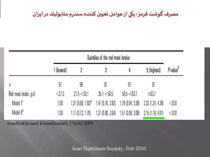 مصرف گوشت قرمز: يكي از عوامل تعيين كننده سندرم متابوليك در ايران