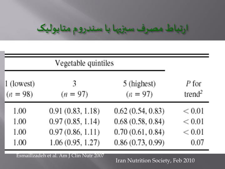 ارتباط مصرف سبزيها با سندروم متابوليک