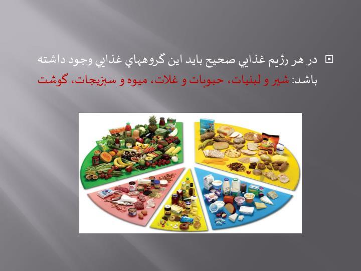 در هر رژيم غذايي صحيح بايد اين گروههاي غذايي وجود داشته باشد: