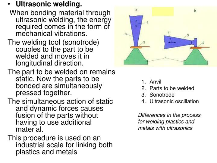 Ultrasonic welding.