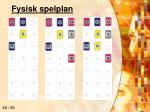 fysisk spelplan1