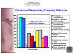 contents of responding company web sites