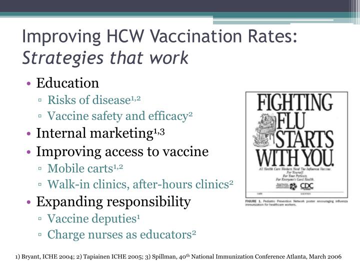 Improving HCW Vaccination Rates:
