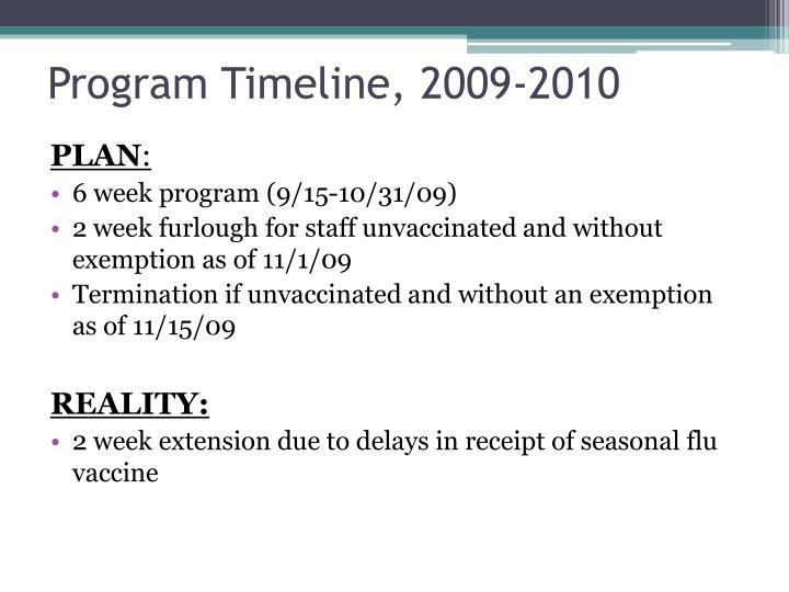 Program Timeline, 2009-2010