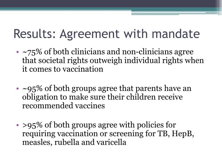 Results: Agreement with mandate