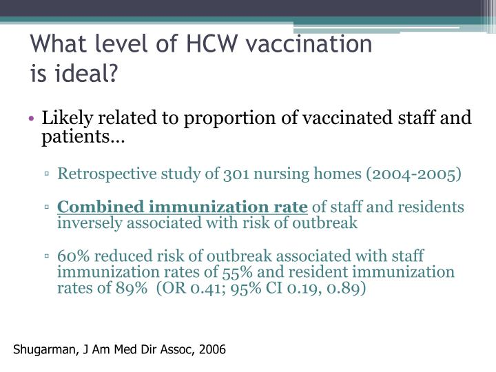What level of HCW vaccination