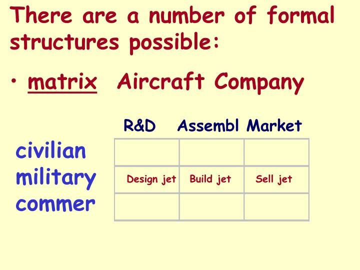There are a number of formal structures possible: