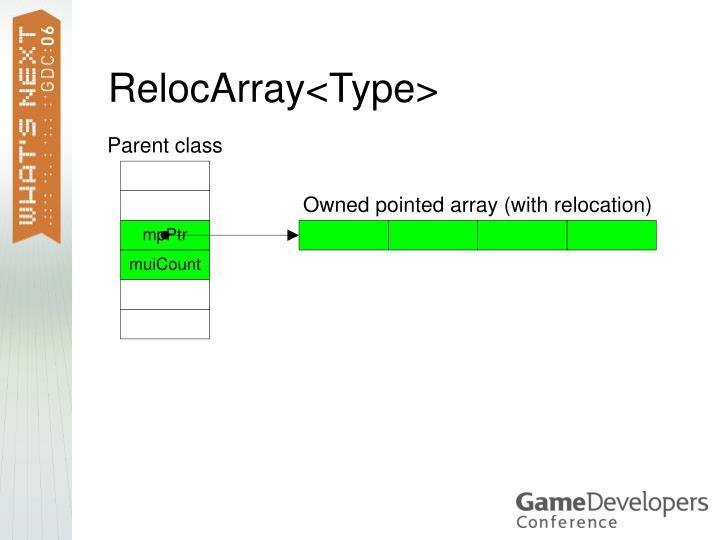 RelocArray<Type>