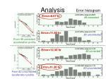 analysis11