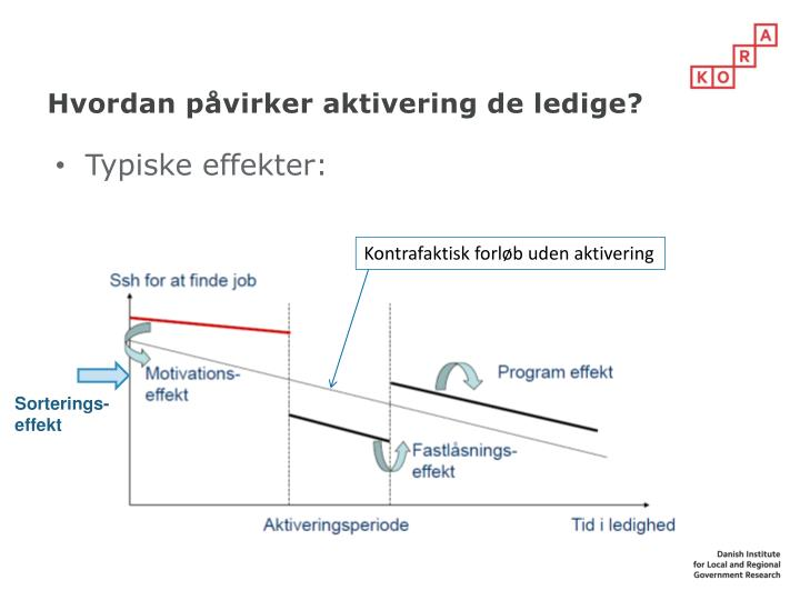 Hvordan påvirker aktivering de ledige?