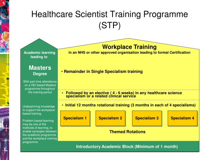 Healthcare Scientist Training Programme (STP)