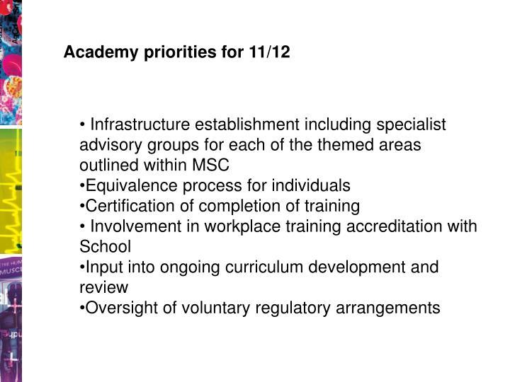 Academy priorities for 11/12
