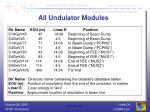 all undulator modules