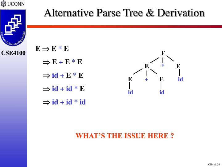Alternative Parse Tree & Derivation