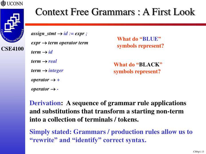 Context Free Grammars : A First Look