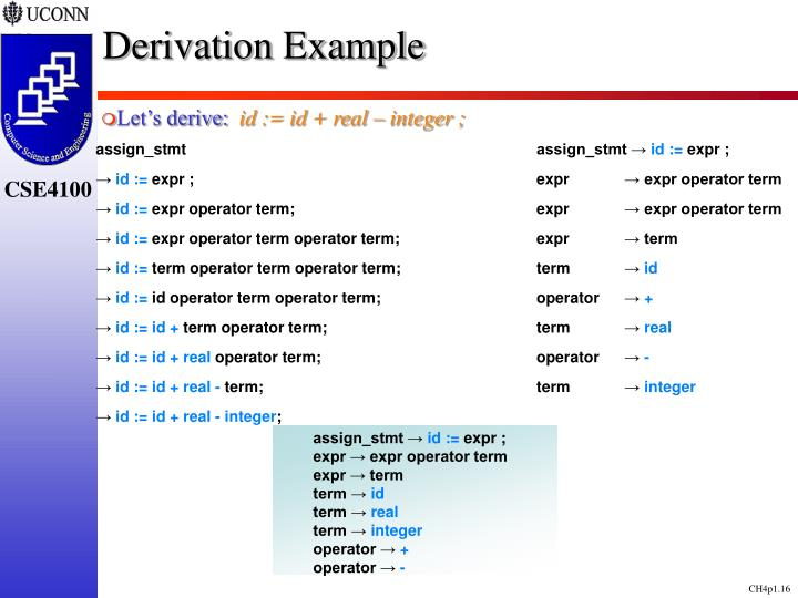 Derivation Example