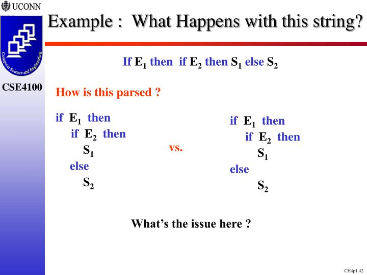 Example :  What Happens with this string?
