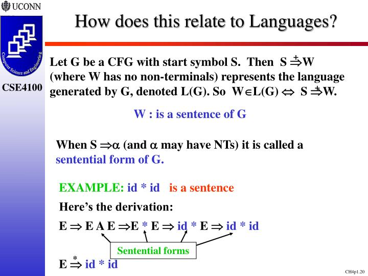 How does this relate to Languages?