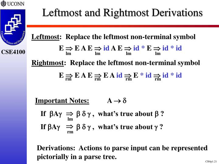 Leftmost and Rightmost Derivations
