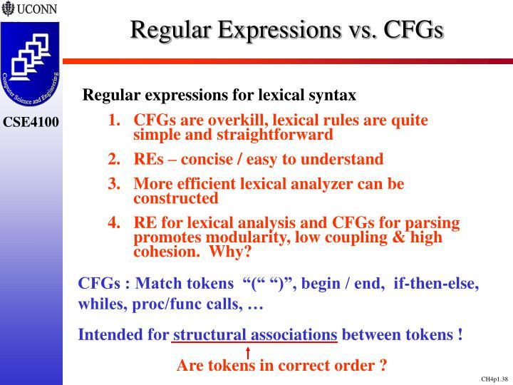 Regular Expressions vs. CFGs