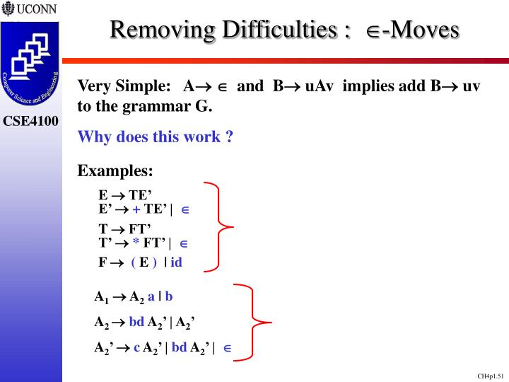 Removing Difficulties :