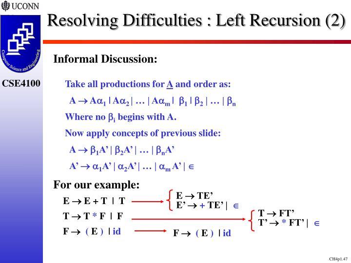 Resolving Difficulties : Left Recursion (2)