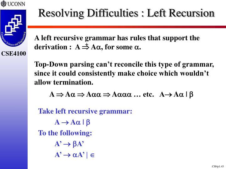 Resolving Difficulties : Left Recursion
