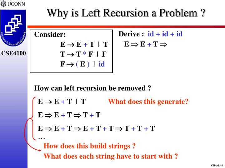 Why is Left Recursion a Problem ?