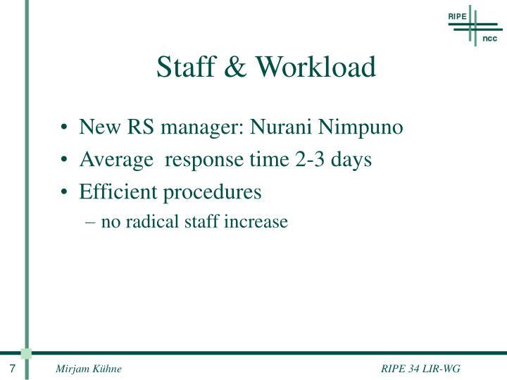Staff & Workload