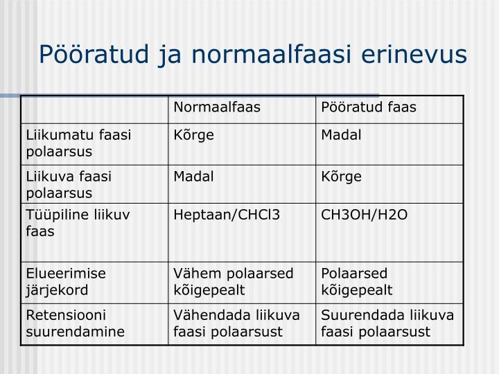 Pööratud ja normaalfaasi erinevus