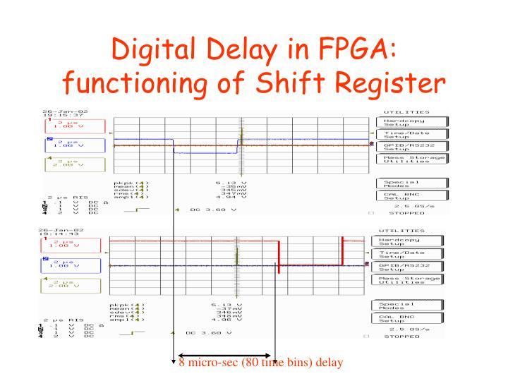 Digital Delay in FPGA: