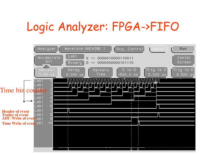 Logic Analyzer: FPGA->FIFO