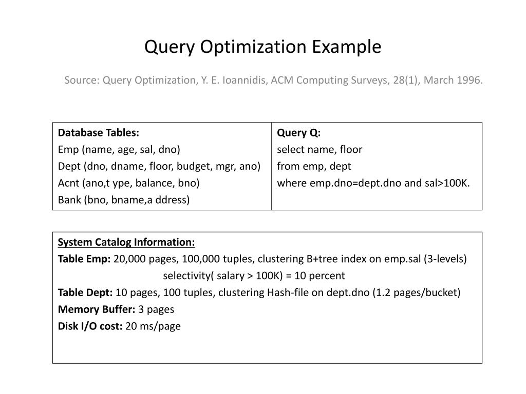 Ppt query optimization example powerpoint presentation id:3651468.