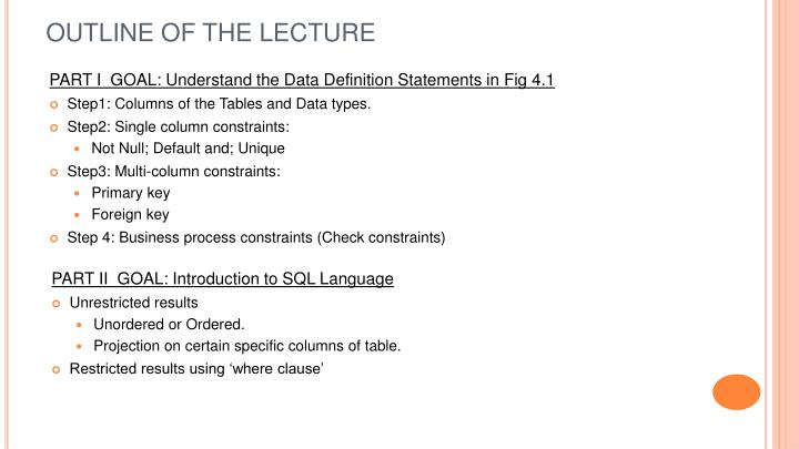 outline of the lecture n.