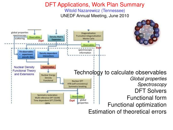 Dft business plan 2010