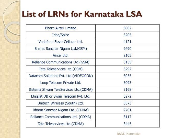 List of LRNs for Karnataka LSA