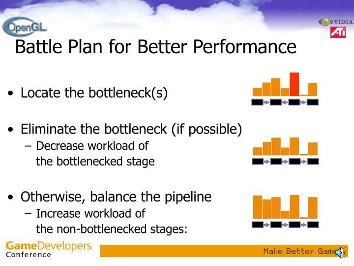 Battle Plan for Better Performance